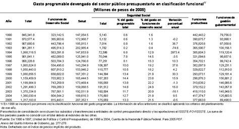 www lfc gob mx cuotas de jubilacion y o deducciones seguridad social
