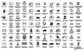 Jeep Dashboard Symbols 2004 Jeep Liberty Dashboard Lights