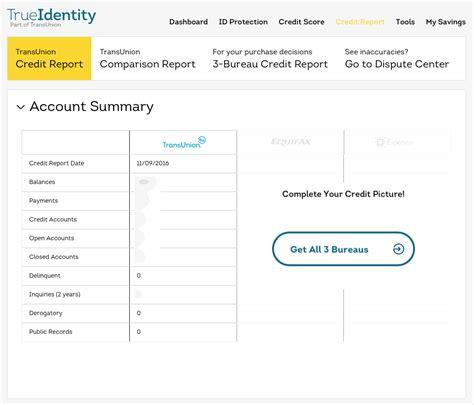 Make Money Online No Credit Card Needed - free no credit card no email required free adult dating