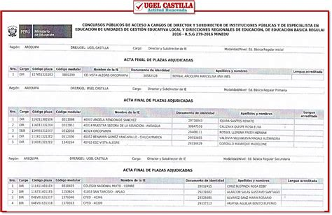 ugel sur arequipa contrato docente 2016 crongrama contrato docente 2016 ugel santa contrato docente 2016