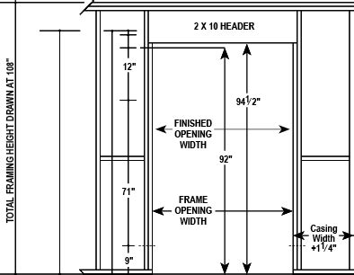 pocket door opening pocket free engine image for