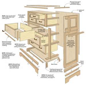 bedroom set oak dresser woodsmith plans