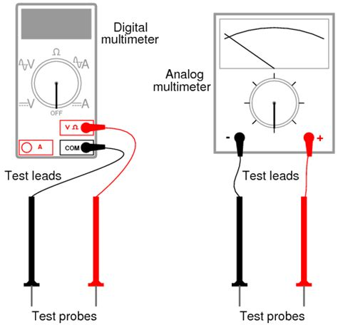 how to test a resistor using analog multimeter lessons in electric circuits volume vi experiments chapter 2