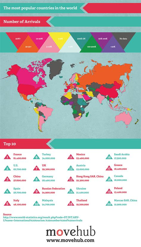 world map cities visited map of the most popular countries in the world movehub