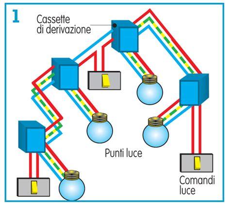 schema impianto elettrico casa impianto elettrico fai da te guida illustrata