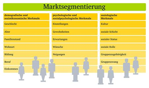 Zielgruppenbestimmung definition of marriage
