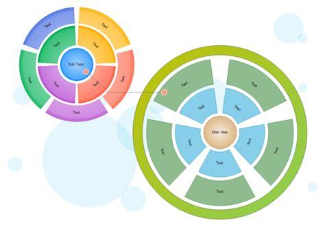 faire un diagramme circulaire sur powerpoint logiciel diagramme circulaire