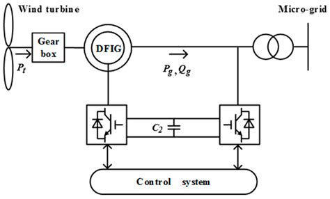 induction generator schematic energies free text technical evaluation of superconducting fault current limiters used