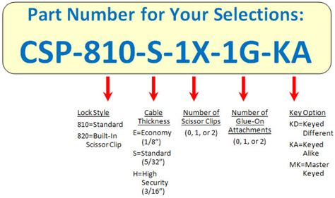 what is a section number universal lock for computers and flat screen monitors