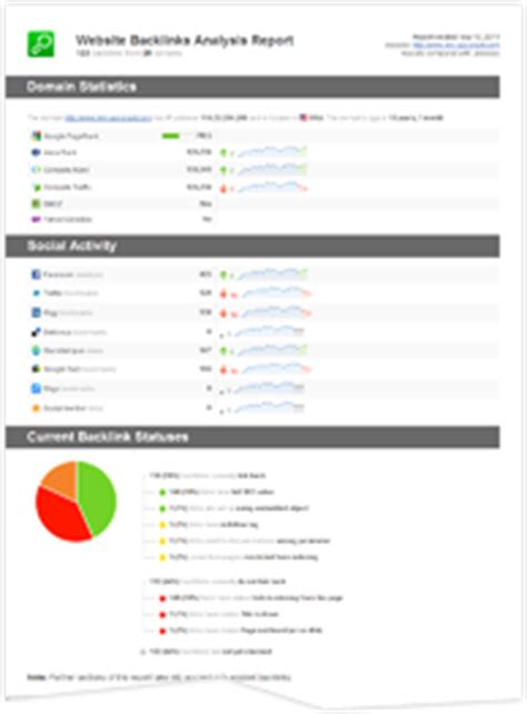 site analysis template ready to use seo report templates