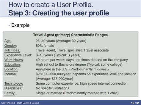 design brief user profile user profiles personas