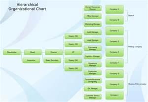 hierarchy diagram a simple hierarchy diagram guide