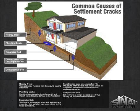 Common Causes of Concrete Cracks Due to Settlement   Los