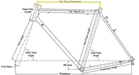 Bicycle Frame Design Geometry | understanding bicycle frame geometry cyclingabout