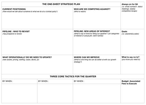 one page sales plan template q4 needs a sales strategy here is a handy template