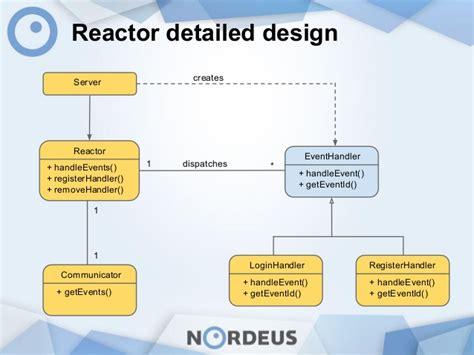 design pattern reactor dejan pekter nordeus reactor design pattern