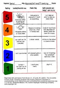 The 5 Point Scale Template by 1000 Images About Counseling 5 Point Scale On