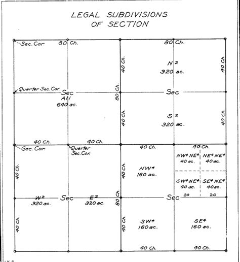 quarter section map land description