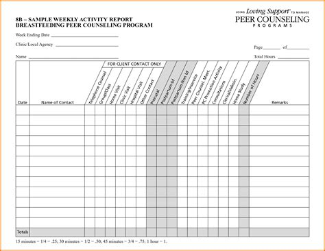 weekly sales call report template 16 weekly sales activity report template plantemplate info