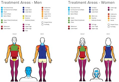 public area in body parts laser hair removal simplicity laser
