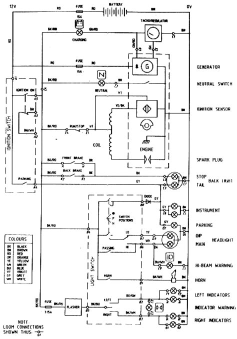 saxon motorcycle wiring diagram wiring diagram with