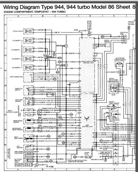 Porsche 944 Dme   Porsche 944, Diagram, Porsche