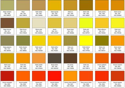 tavola colori ral archicad importa colori ral