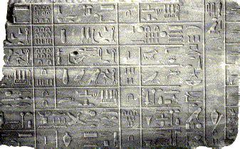 Calendrier Egyptien Le Calendrier Egyptien
