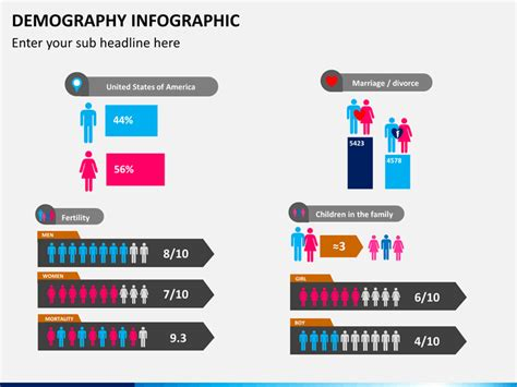 Demography Powerpoint Template Sketchbubble Demographic Infographic Template Powerpoint