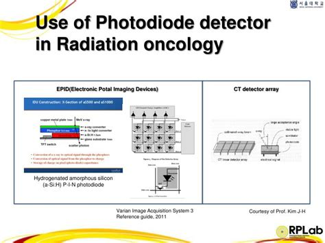 photodiode usage ppt diode detector pin photo diode detector powerpoint presentation id 1586187