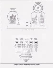 harley handlebar wiring diagram harley image harley davidson softail wiring diagram harley wiring harness on harley handlebar wiring diagram