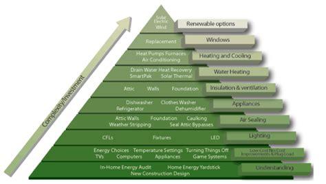 energy drink pyramid scheme pyramid scheme mnn nature network