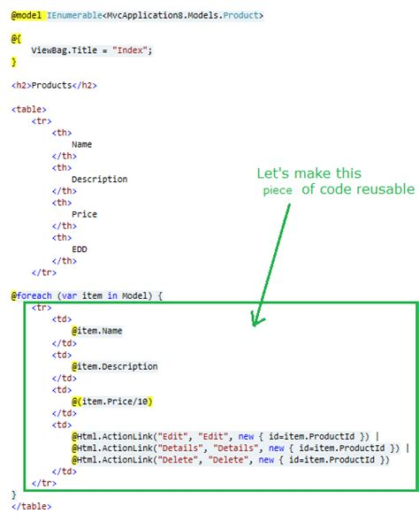layout for partial view razor partial view in razor mvc