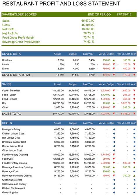41 balance sheet template smart marevinho