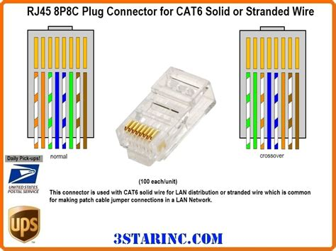 wiring diagram cat6 wire diagram tutorial cat6