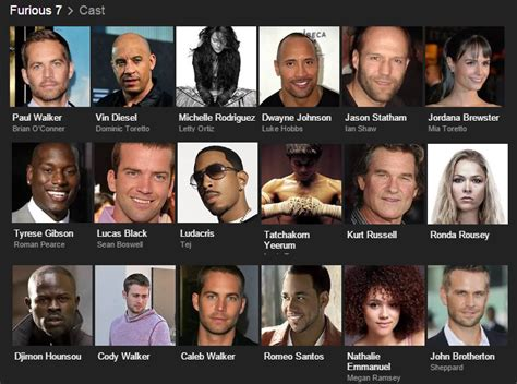 actor from fast and furious fast and furious 7 actors google search movie pinterest