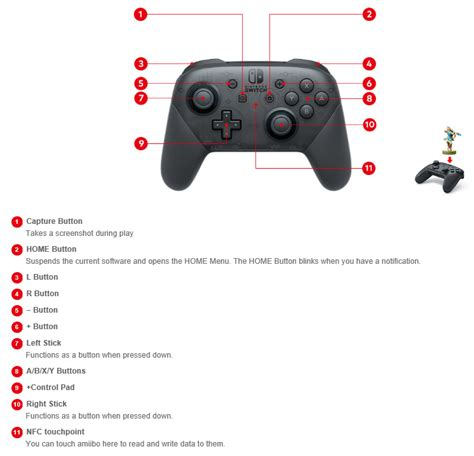 yii2 change layout in controller nintendo switch pro controller diagram nintendo support