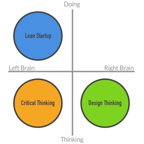 design thinking vs critical thinking design and lean debunked kazuya nakamura medium