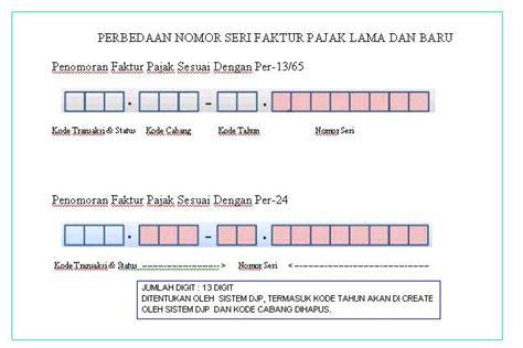 cara pembuatan faktur pajak pengganti contoh faktur pajak pengganti inventors day