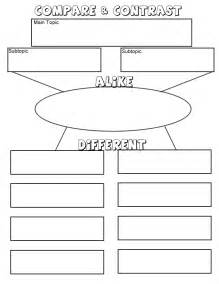 Comparison Graphic Organizer Template by Compare And Contrast Diagram