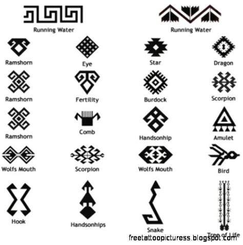 indian tribal tattoos and meanings with meaning free pictures