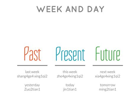 past present and future tense by matthew choy