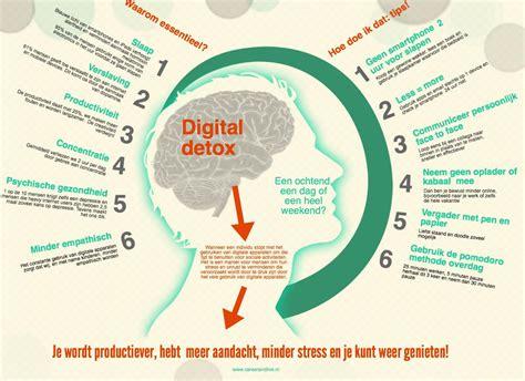 Best Spot Digital Detox by Stopmultitasken Nl Stress Technostress Start Met Een