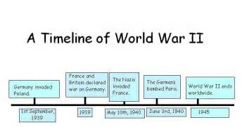 world war 2 timeline of events search engine at