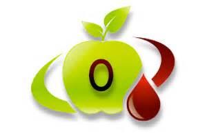 gruppo sanguigno a positivo alimentazione la dieta gruppo sanguigno dieta gruppo sanguigno