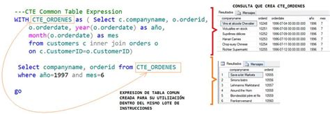 sql common table expression 33 best images about transact sql server on no