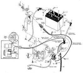troy bilt tiller parts diagram quotes