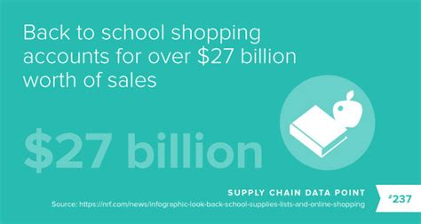 back to school the second happiest time of the year for retailers