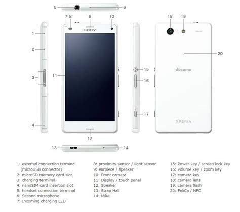 Sony Xperia A4 Japan 4g Ram 2gb Bekas Unit Only sony xperia a4 launches in japan looks a lot like xperia z3 compact liliputing