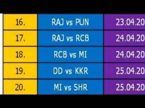 ipl l vivo ipl 2018 fixture and time table season 11